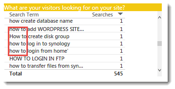 What are your visitors looking for tile_how to